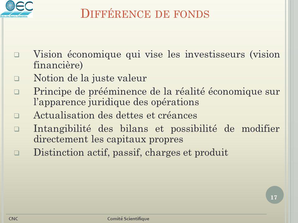 Différence de fonds Vision économique qui vise les investisseurs (vision financière) Notion de la juste valeur.