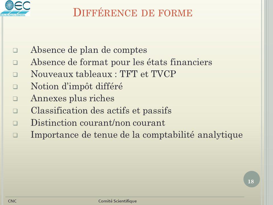 Différence de forme Absence de plan de comptes