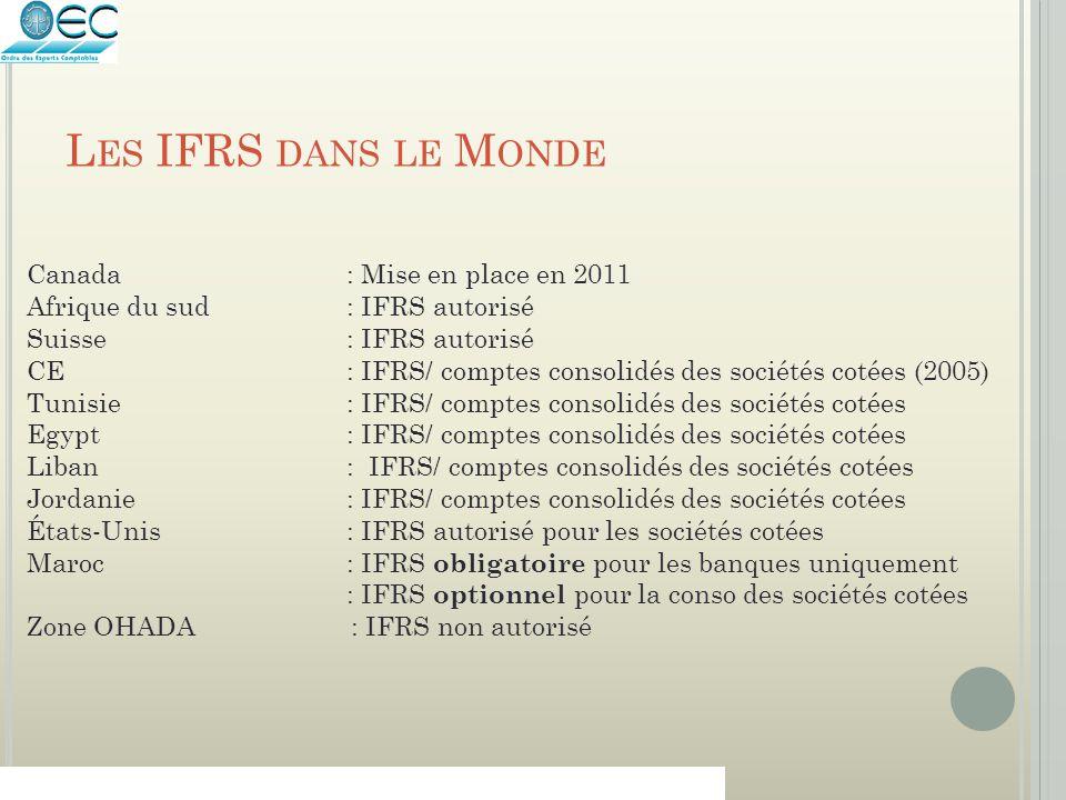 Les IFRS dans le Monde Canada : Mise en place en 2011