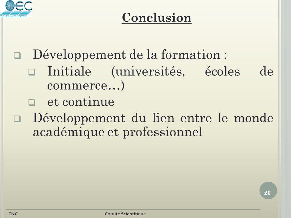 Développement de la formation :