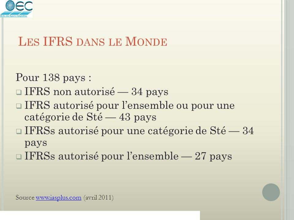 Les IFRS dans le Monde Pour 138 pays : IFRS non autorisé — 34 pays