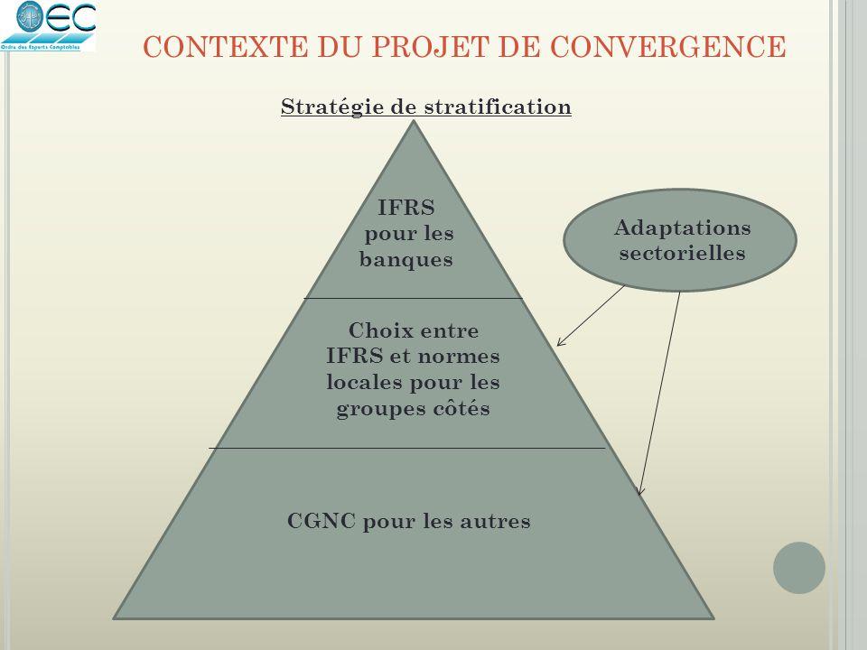 Stratégie de stratification