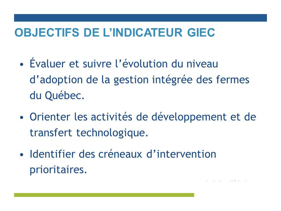 Objectifs de l'indicateur GIEC