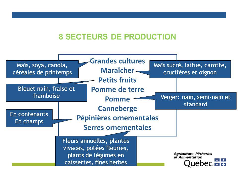 8 SECTEURS DE PRODUCTION Pépinières ornementales