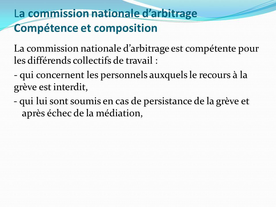 La commission nationale d'arbitrage Compétence et composition