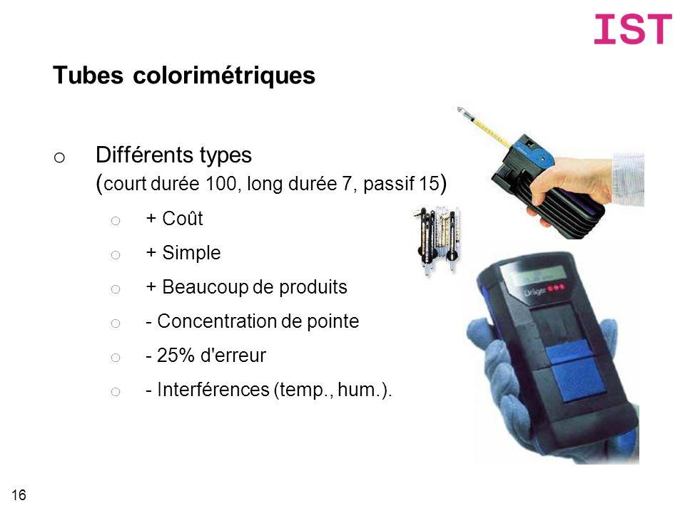 Tubes colorimétriques