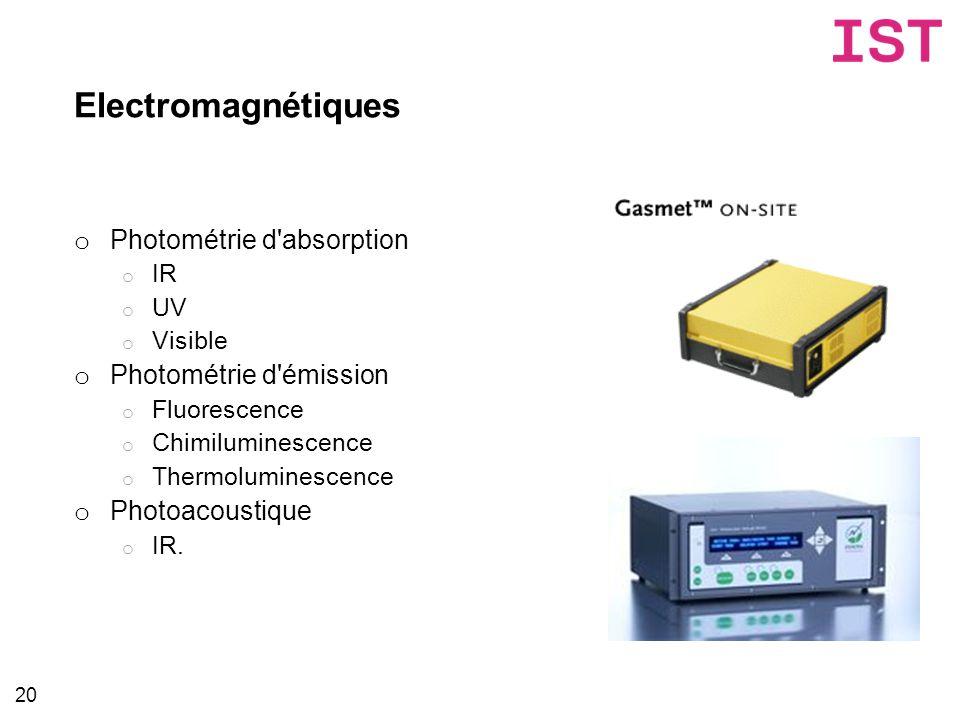 Electromagnétiques Photométrie d absorption Photométrie d émission