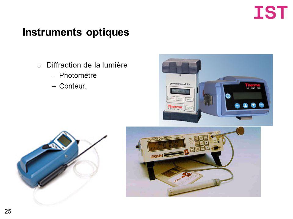Instruments optiques Diffraction de la lumière Photomètre Conteur.