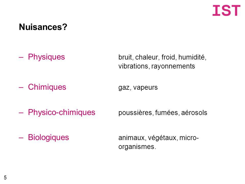 Nuisances Physiques bruit, chaleur, froid, humidité, vibrations, rayonnements. Chimiques gaz, vapeurs.