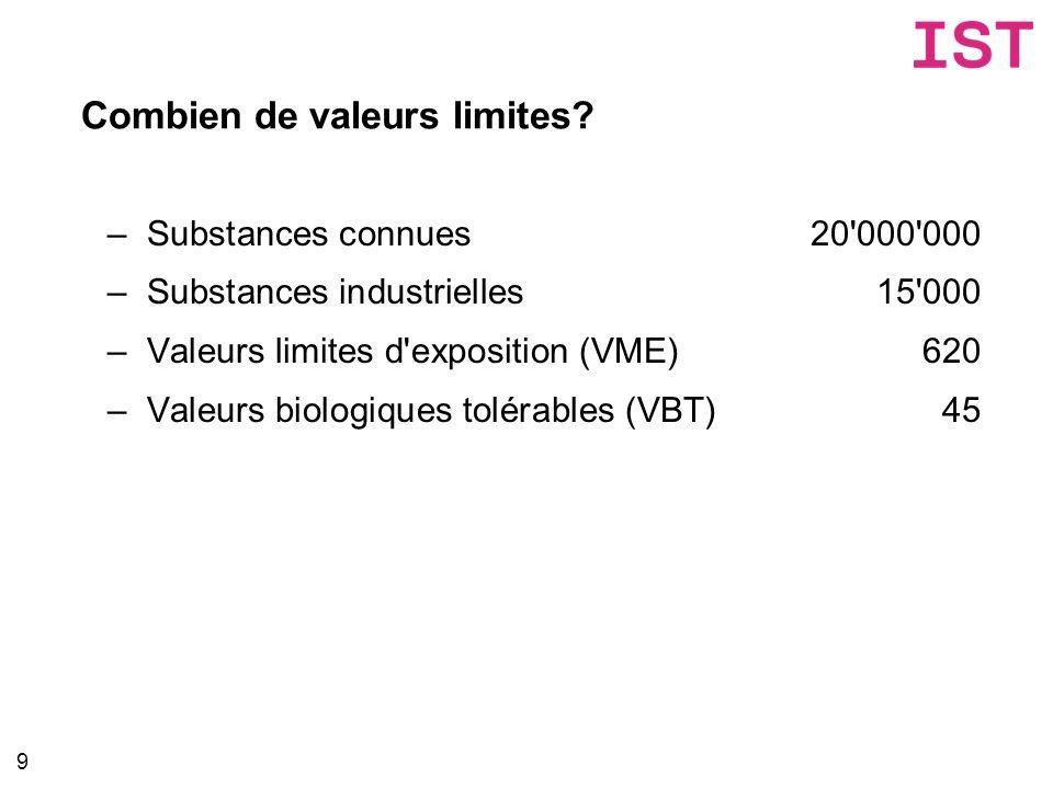 Combien de valeurs limites