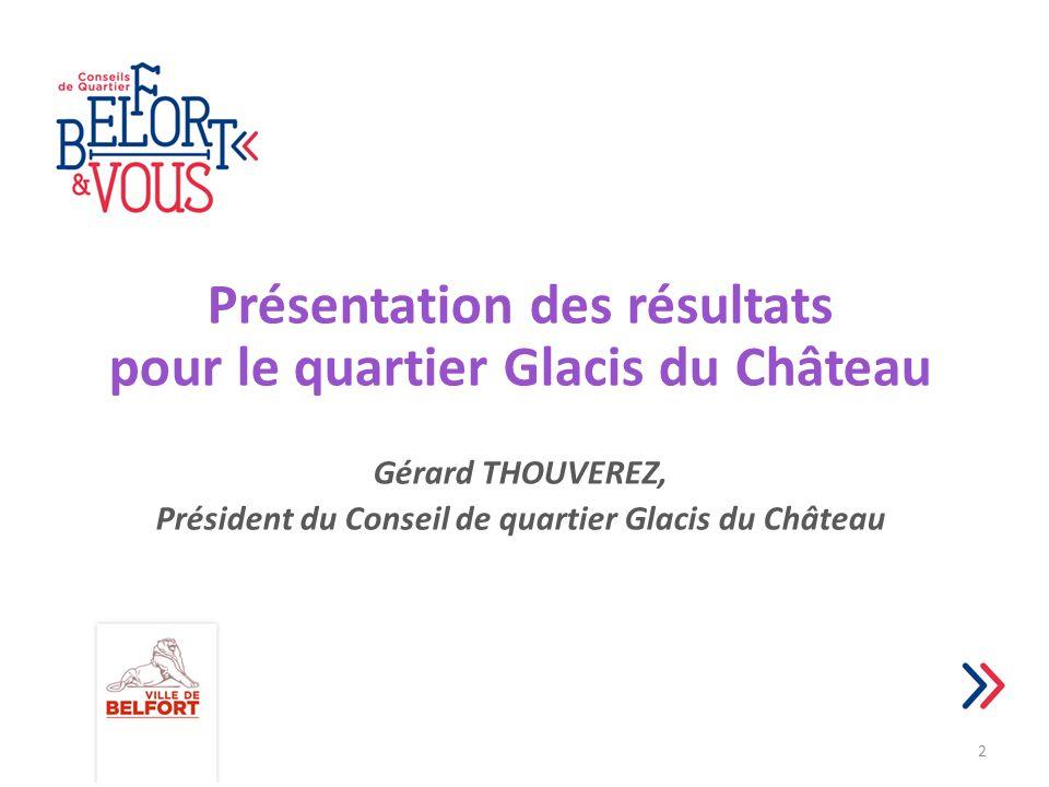 Présentation des résultats pour le quartier Glacis du Château