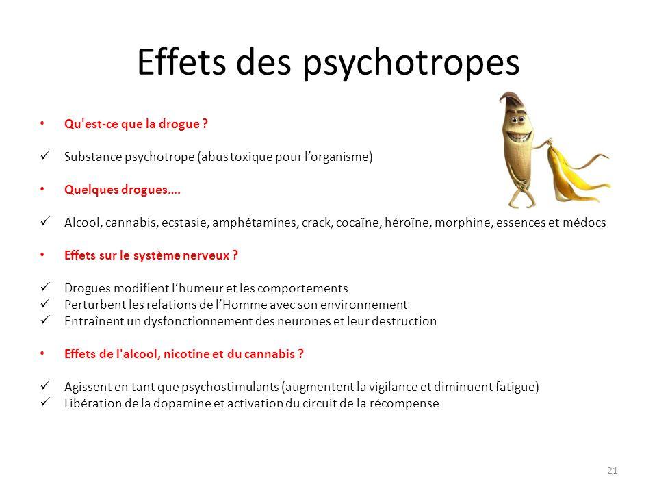 Effets des psychotropes