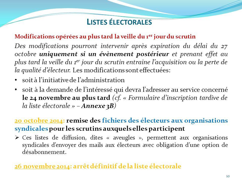 Listes électorales Modifications opérées au plus tard la veille du 1er jour du scrutin.