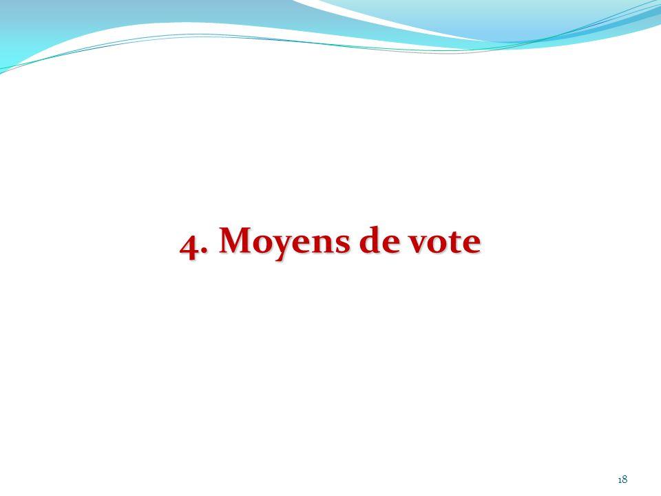 4. Moyens de vote