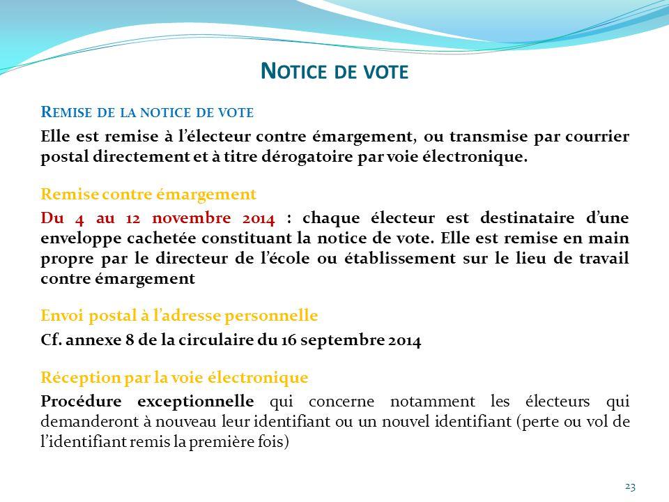 Notice de vote