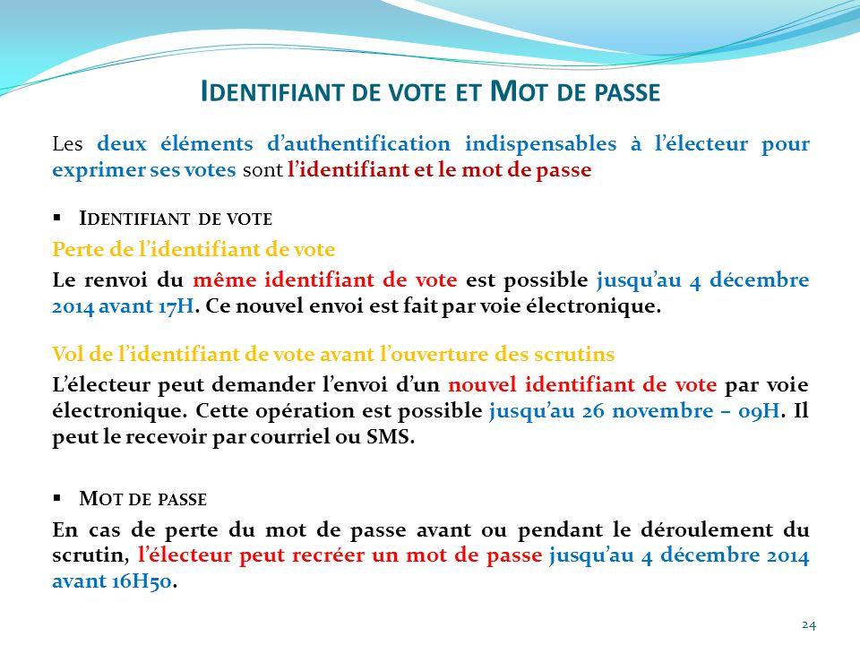 Identifiant de vote et Mot de passe