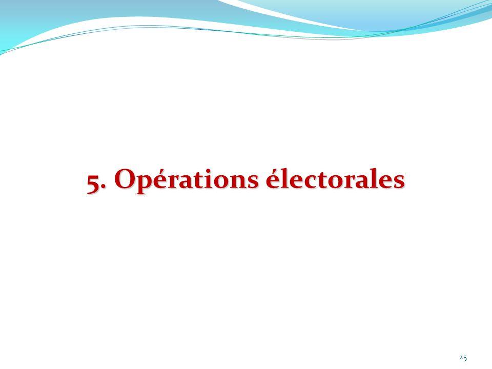 5. Opérations électorales