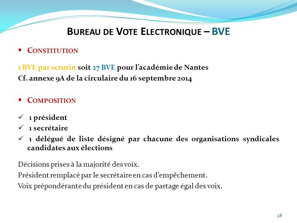 Bureau de Vote Electronique – BVE