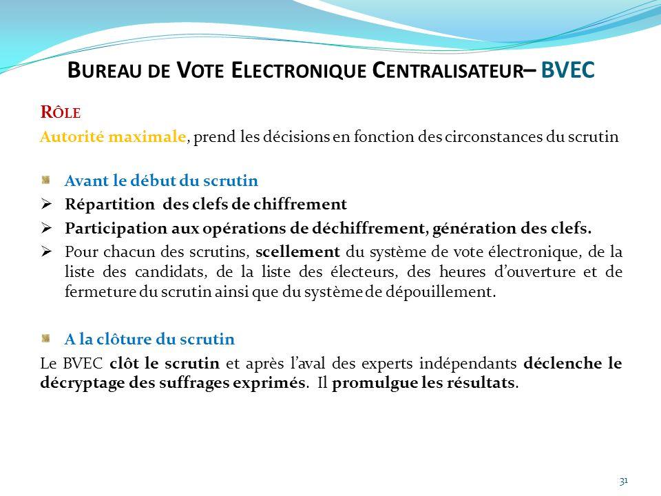 Bureau de Vote Electronique Centralisateur– BVEC