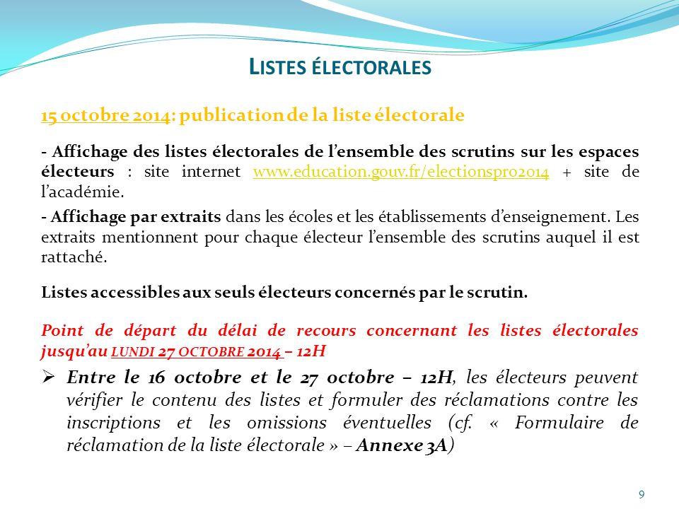 Listes électorales 15 octobre 2014: publication de la liste électorale