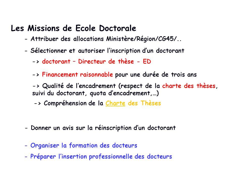 Les Missions de Ecole Doctorale