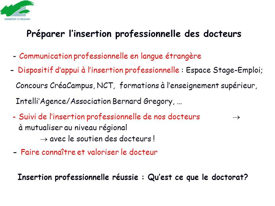 Préparer l'insertion professionnelle des docteurs