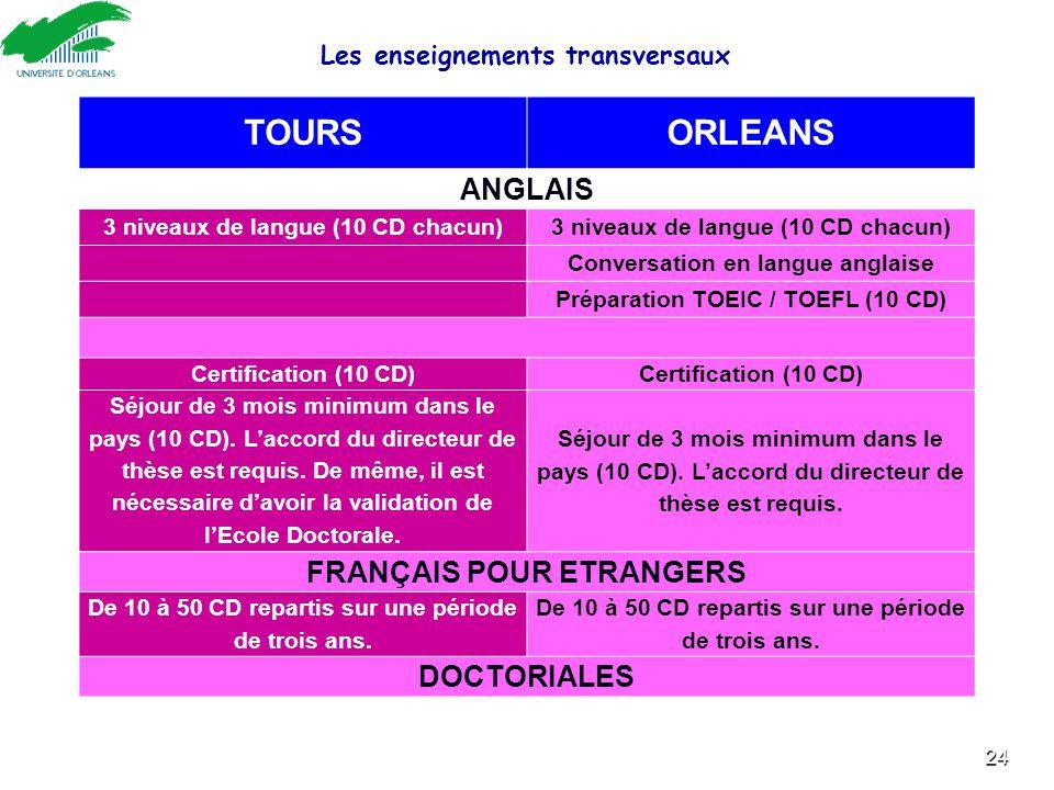 TOURS ORLEANS ANGLAIS FRANÇAIS POUR ETRANGERS DOCTORIALES