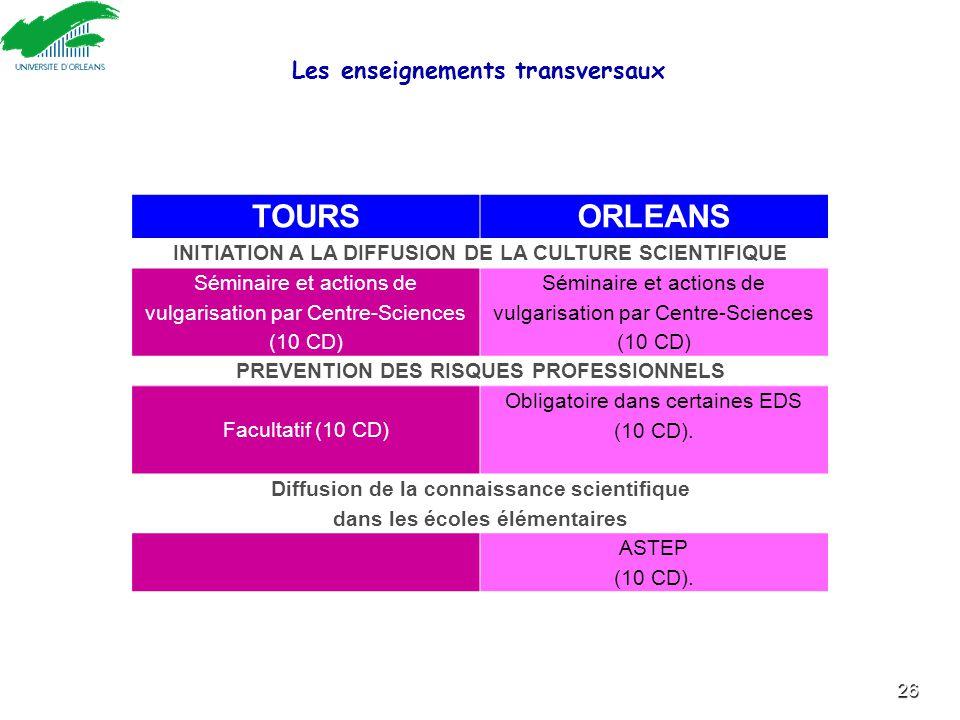TOURS ORLEANS Les enseignements transversaux