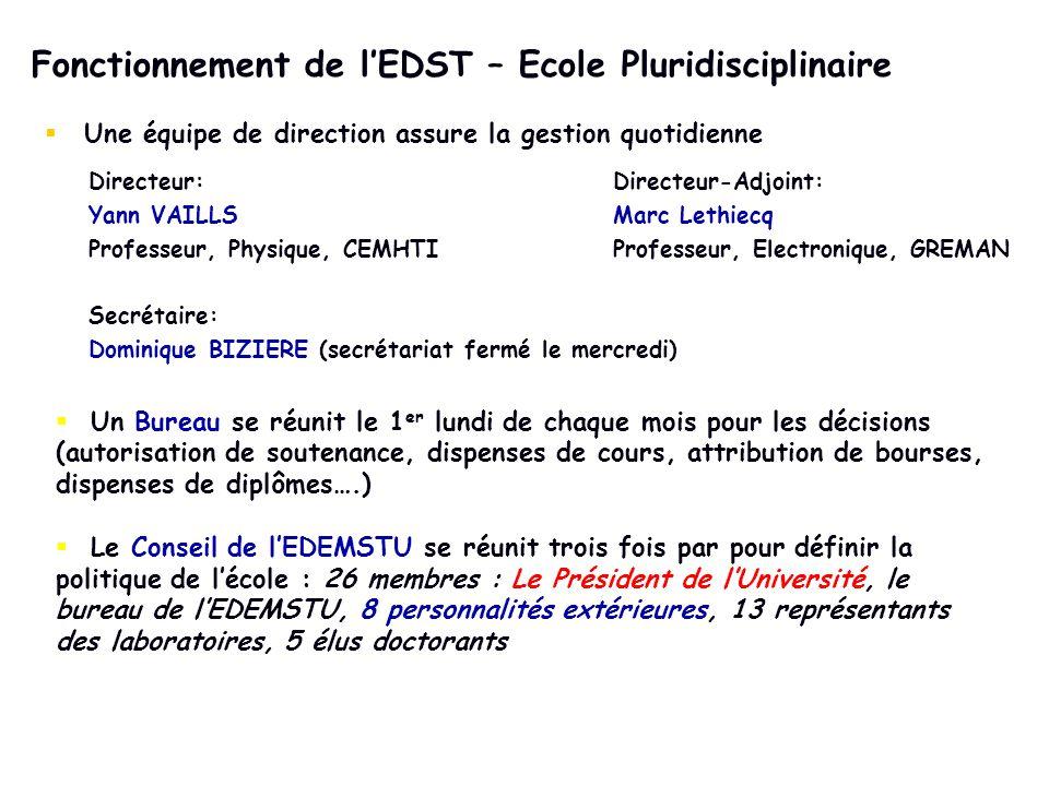 Fonctionnement de l'EDST – Ecole Pluridisciplinaire