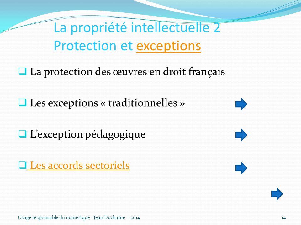 La propriété intellectuelle 2 Protection et exceptions