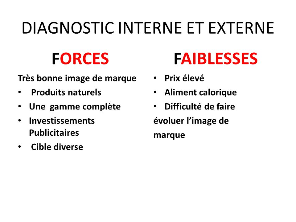 DIAGNOSTIC INTERNE ET EXTERNE