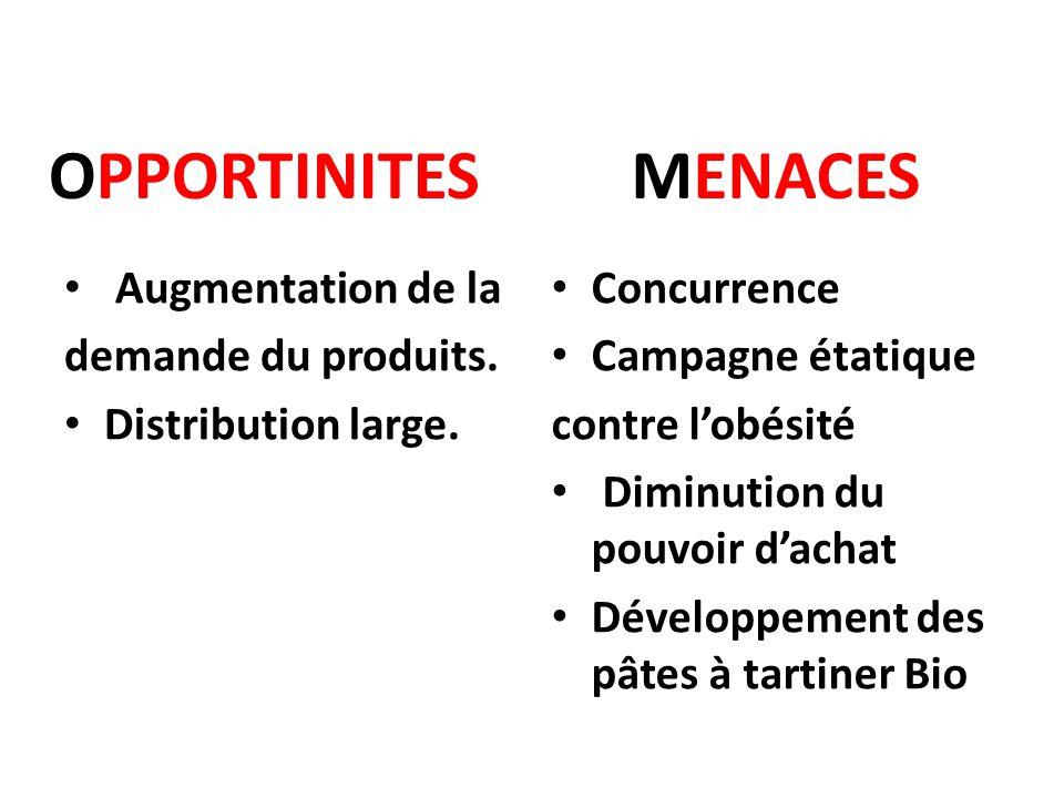 OPPORTINITES MENACES Augmentation de la demande du produits.
