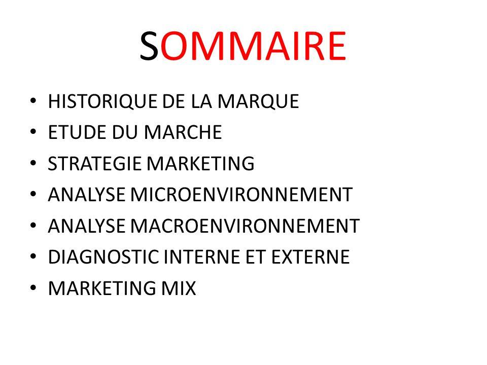 SOMMAIRE HISTORIQUE DE LA MARQUE ETUDE DU MARCHE STRATEGIE MARKETING