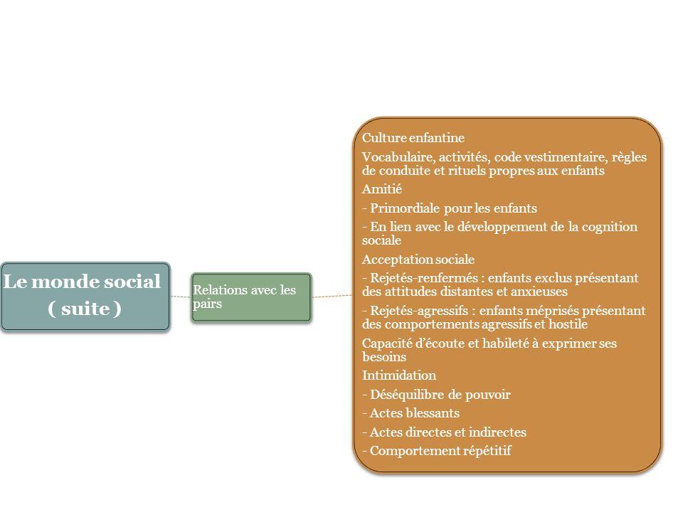 Le monde social ( suite ) Culture enfantine