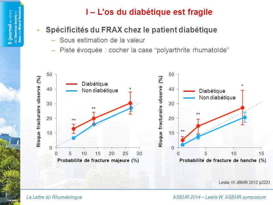 II – Os, glande endocrine active sur le diabète et le métabolisme énergétique
