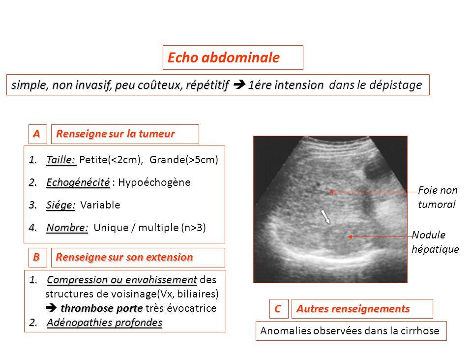 Echo abdominale simple, non invasif, peu coûteux, répétitif  1ére intension dans le dépistage. A.
