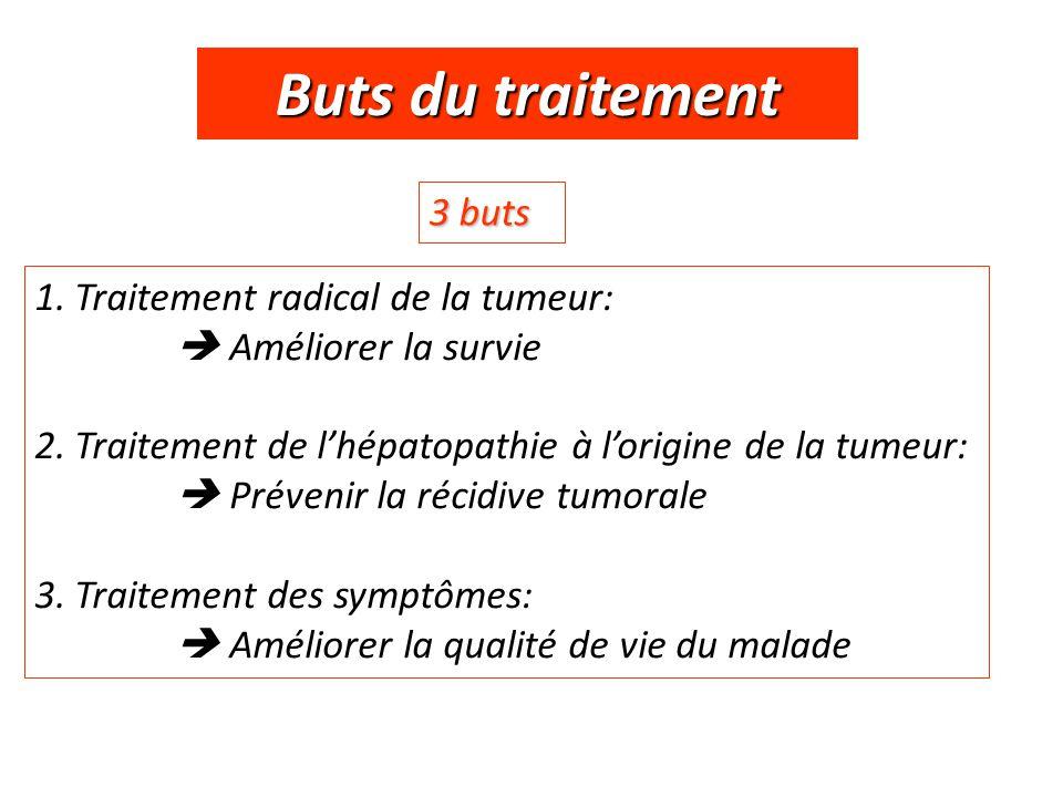 Buts du traitement 3 buts Traitement radical de la tumeur: