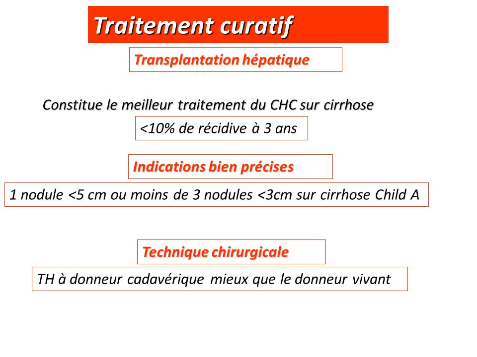 Traitement curatif Transplantation hépatique