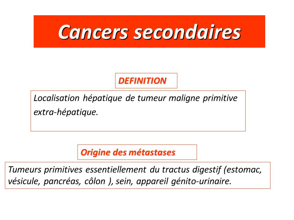 Cancers secondaires DEFINITION