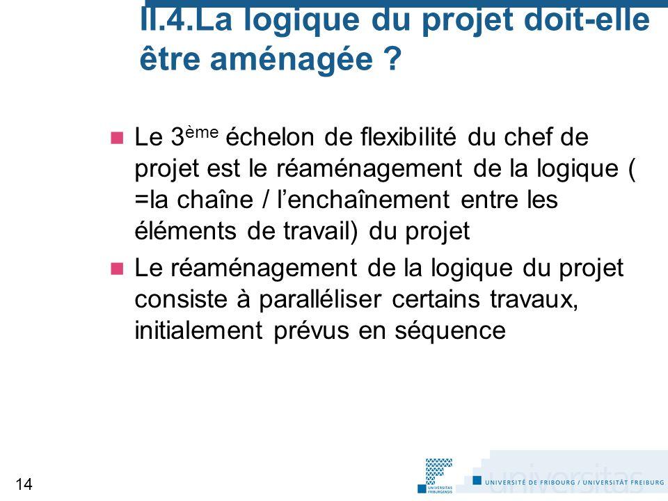 II.4.La logique du projet doit-elle être aménagée