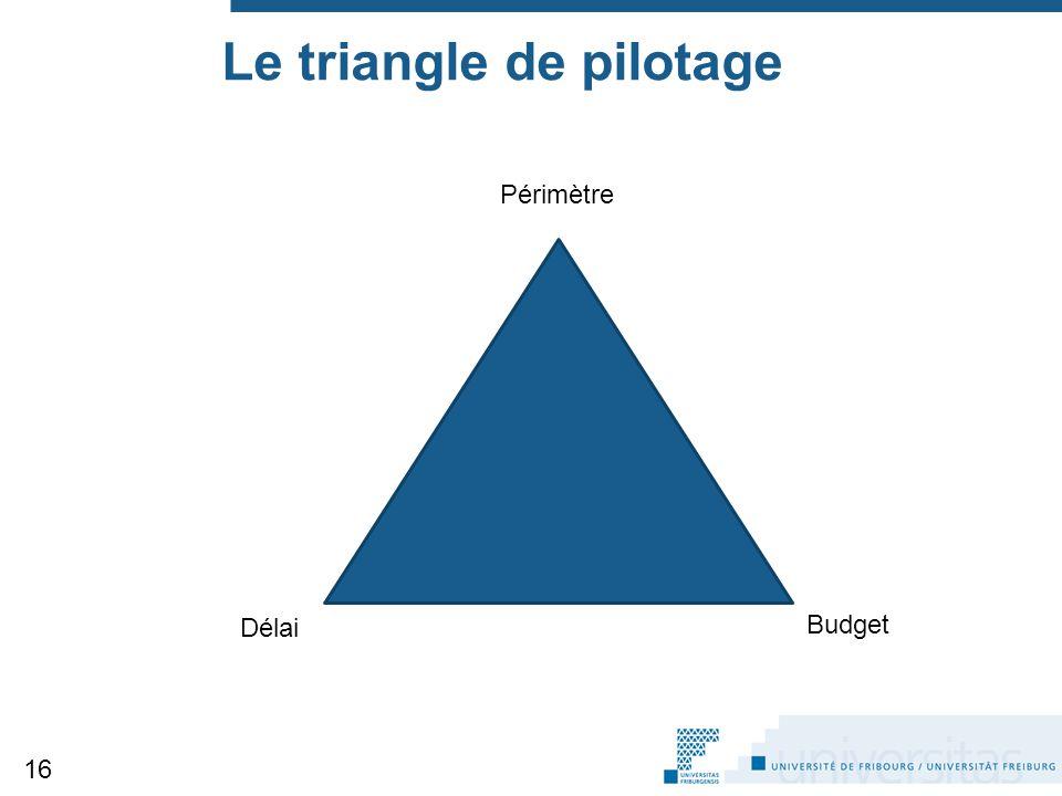 Le triangle de pilotage