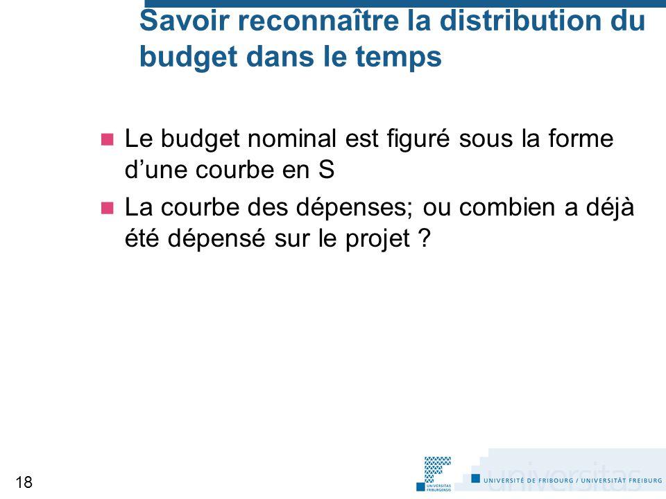 Savoir reconnaître la distribution du budget dans le temps