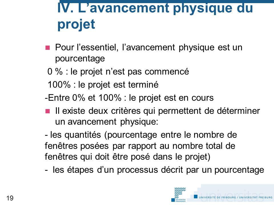 IV. L'avancement physique du projet