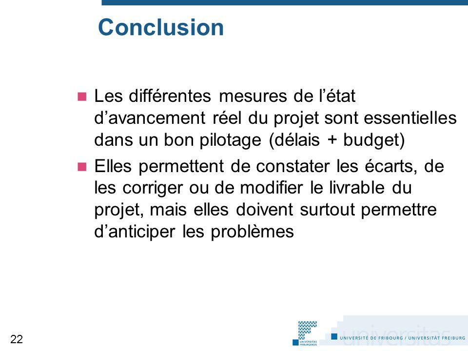 Conclusion Les différentes mesures de l'état d'avancement réel du projet sont essentielles dans un bon pilotage (délais + budget)