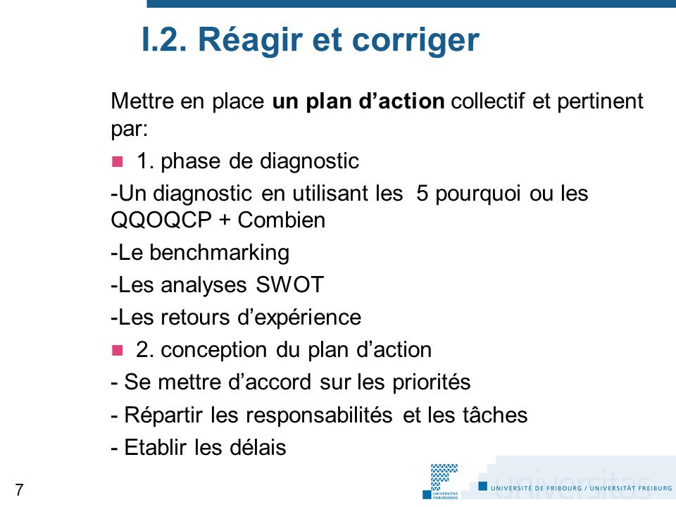 I.2. Réagir et corriger Mettre en place un plan d'action collectif et pertinent par: 1. phase de diagnostic.