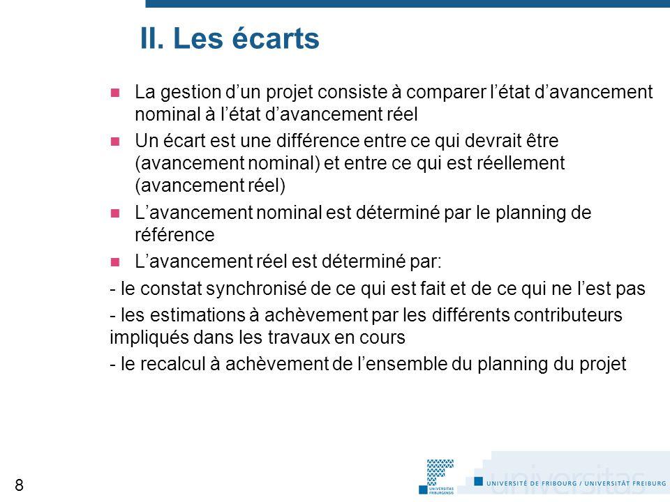 II. Les écarts La gestion d'un projet consiste à comparer l'état d'avancement nominal à l'état d'avancement réel.