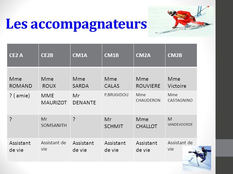 Les accompagnateurs CE2 A CE2B CM1A CM1B CM2A CM2B Mme ROMAND Mme ROUX