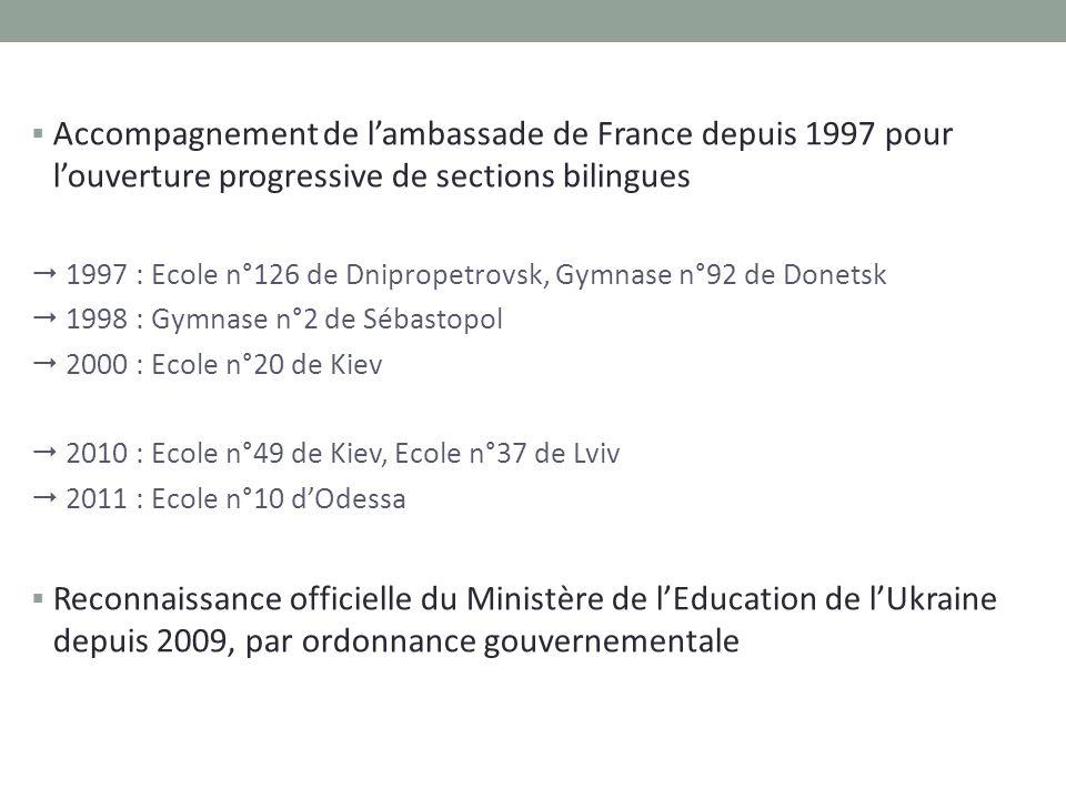 Accompagnement de l'ambassade de France depuis 1997 pour l'ouverture progressive de sections bilingues