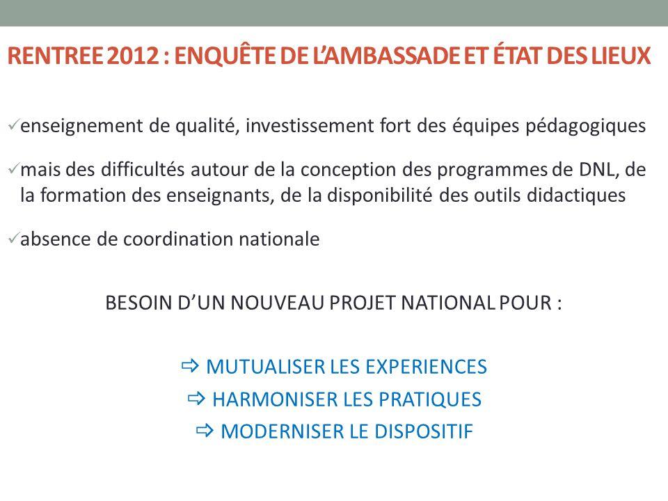 RENTREE 2012 : enquête de l'ambassade et état des lieux