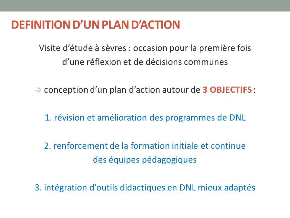 DEFINITION D'UN PLAN D'ACTION